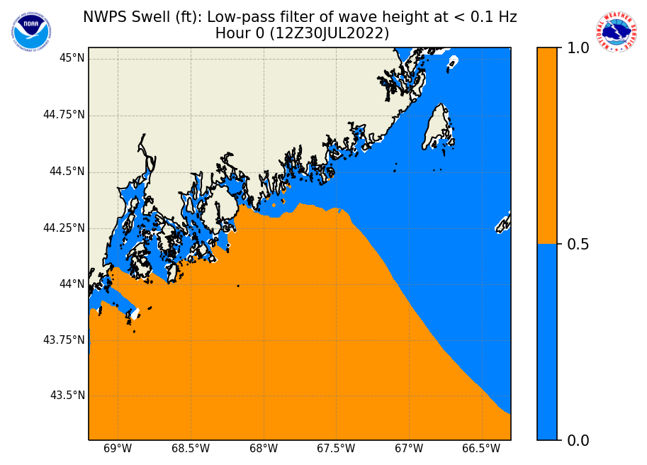 Swell - click to enlarge