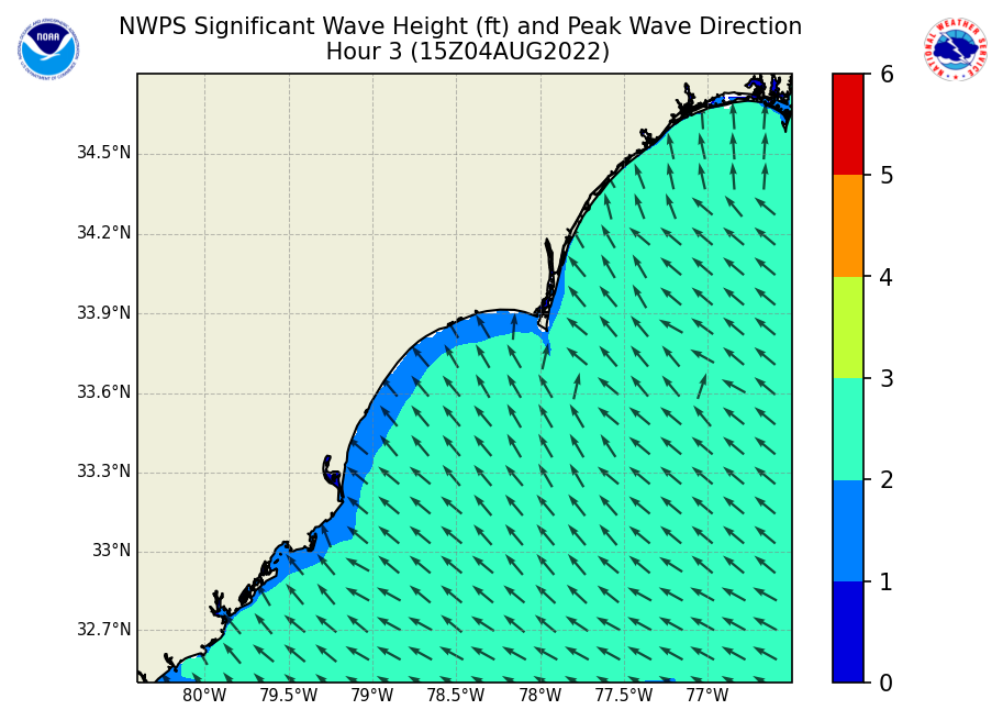 Wave Height -click to enlarge