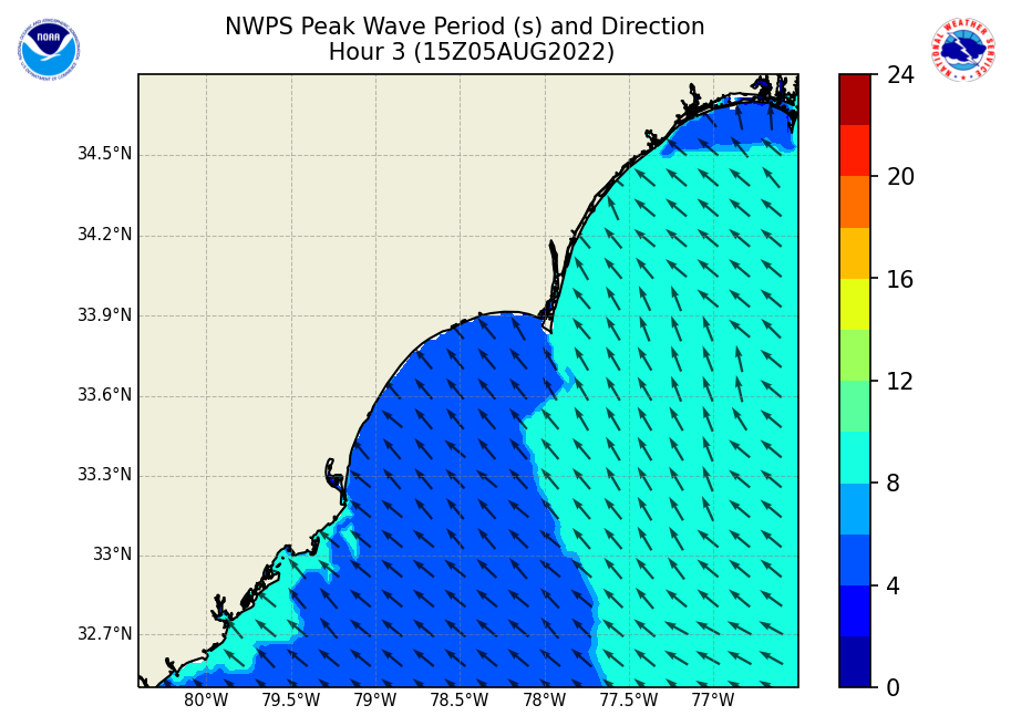 Wave Period - click to enlarge