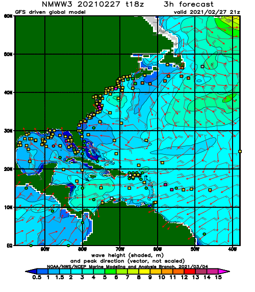 Caribbean Sea Wave Height Forecast
