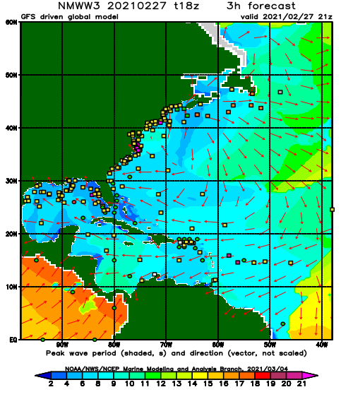 Brazil, Mexico and East USA Wave Period Forecast