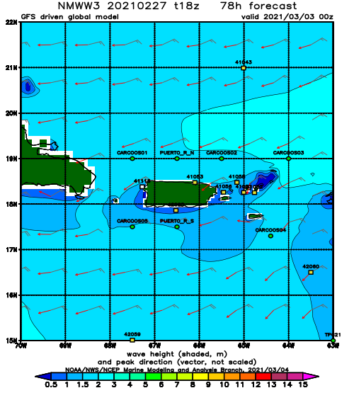 Wave Watch III from NOAA wave prediction model for surfing Puerto Rico.