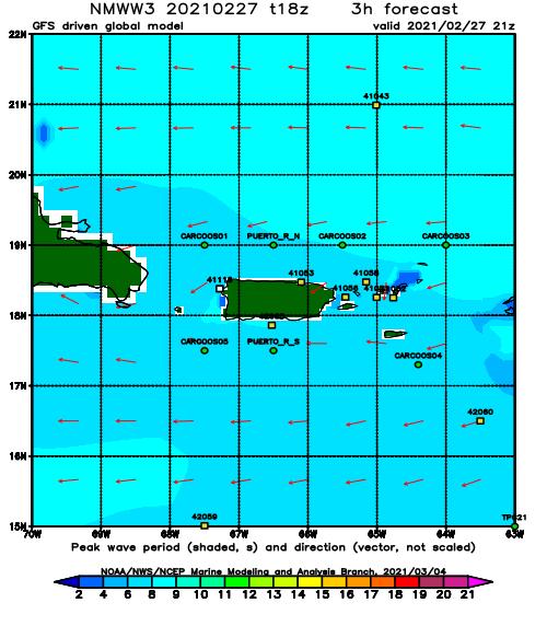 Puerto Rico Wave Period Forecast