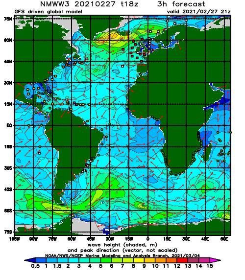 Atlantic Wave Height Forecast