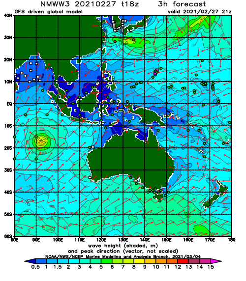 Australia and Indonesia Wave Height Forecast