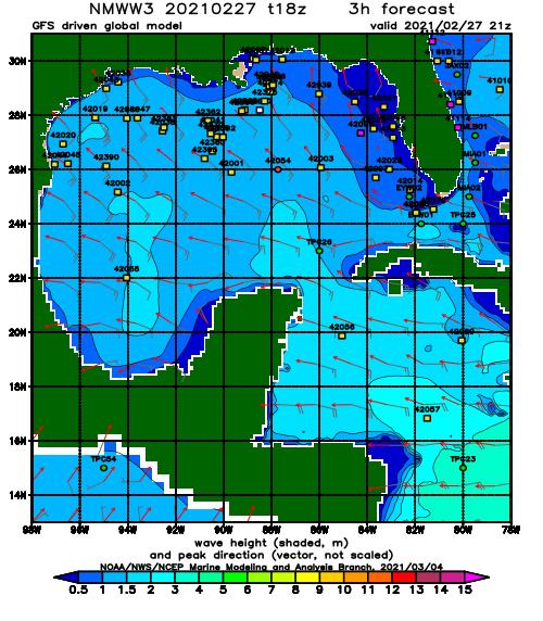Mexico, Cuba, Honduras and Nicaragua Wave Height Forecast
