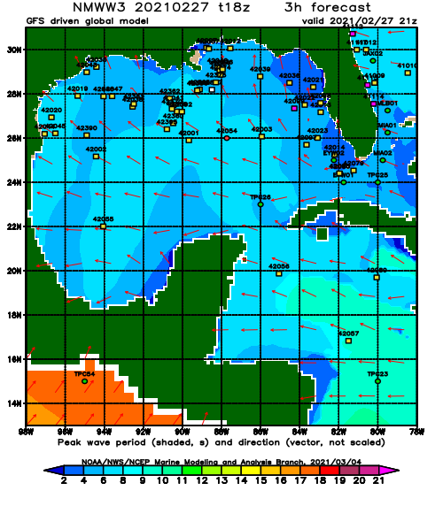 Gulf of Mexico Wave Period Forecast