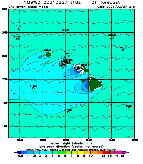 Hawaii Wave Height Forecast