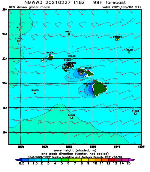 Hawaii Wave Height Forecast