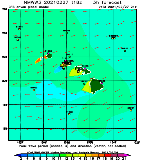 Hawaii Wave Period Forecast